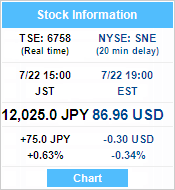 Screenshot of stock information