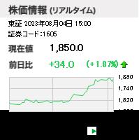 株価情報(リアルタイム)
