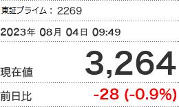 ホールディングス 株価 明治
